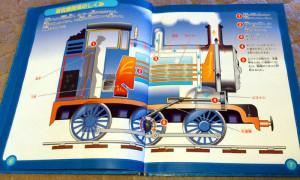 とてもわかりやすい蒸気機関車のしくみ